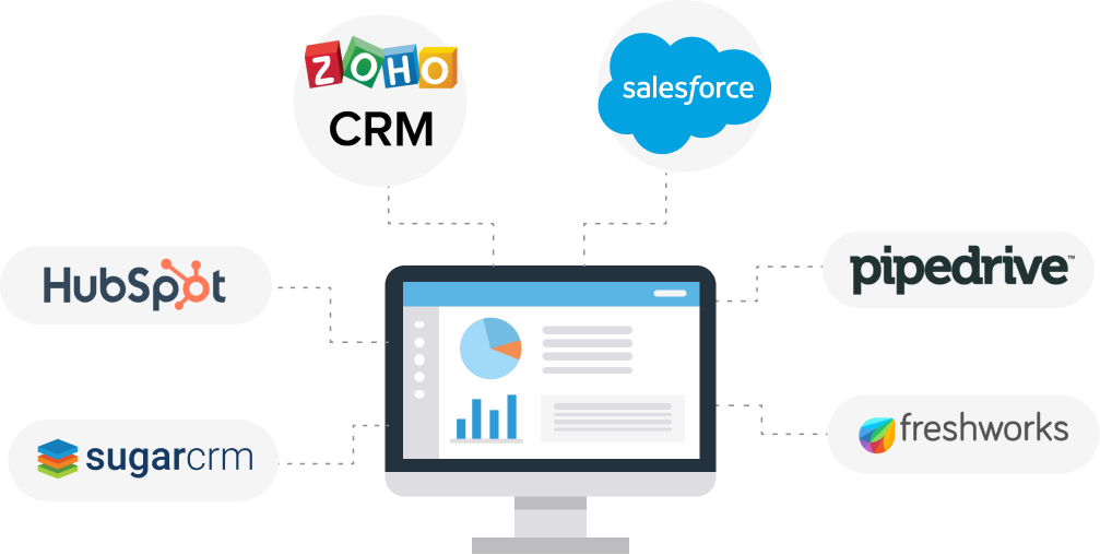 booking crm
